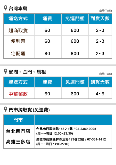 台灣運費說明